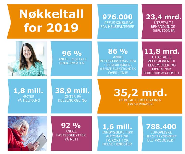 Nøkkeltall for 2019-2.png